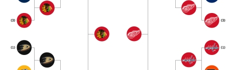 Wallabout Stanley Cup 2016 bracket